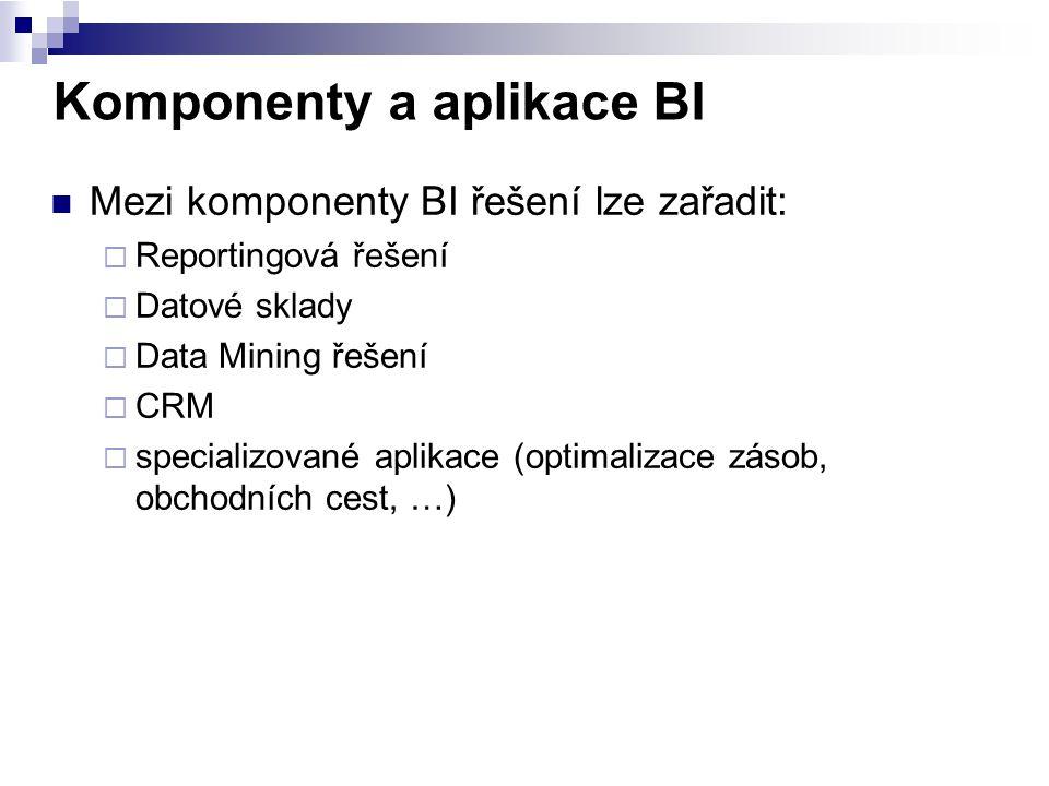 Komponenty a aplikace BI