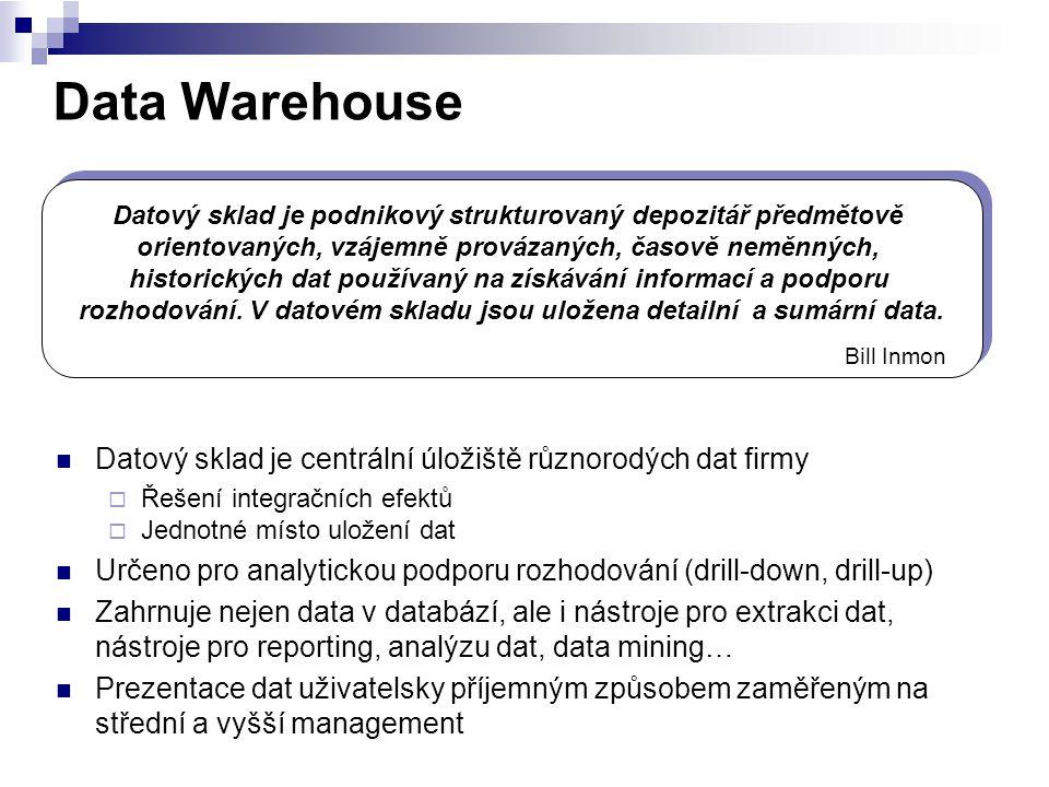 Data Warehouse Datový sklad je podnikový strukturovaný depozitář předmětově. orientovaných, vzájemně provázaných, časově neměnných,
