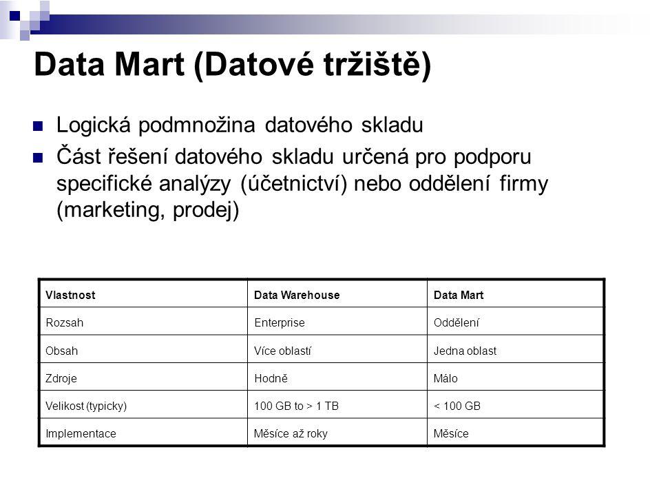 Data Mart (Datové tržiště)