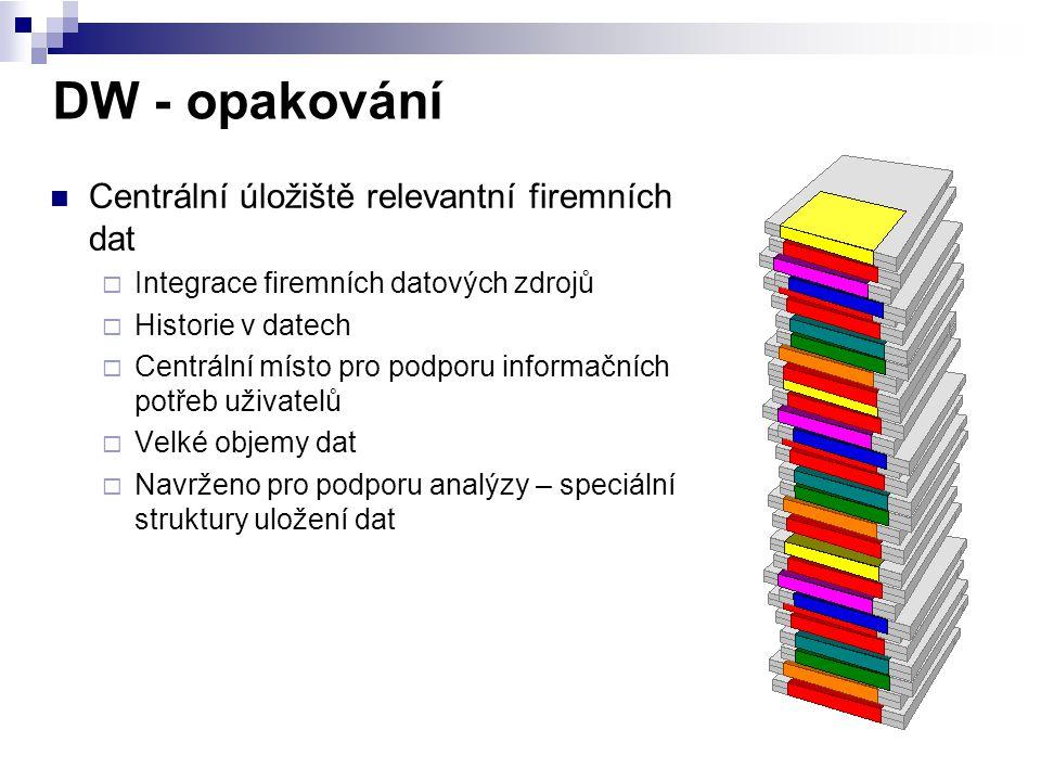 DW - opakování Centrální úložiště relevantní firemních dat