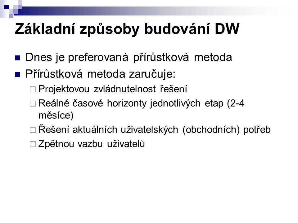 Základní způsoby budování DW
