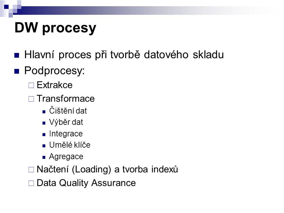 DW procesy Hlavní proces při tvorbě datového skladu Podprocesy: