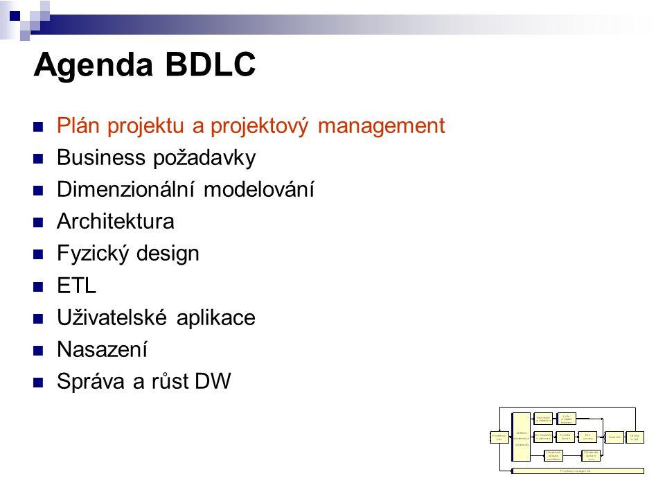 Agenda BDLC Plán projektu a projektový management Business požadavky