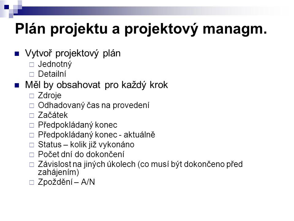 Plán projektu a projektový managm.