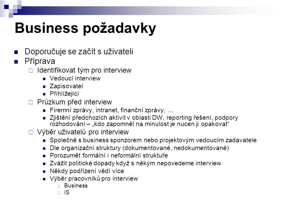 Business požadavky Doporučuje se začít s uživateli Příprava