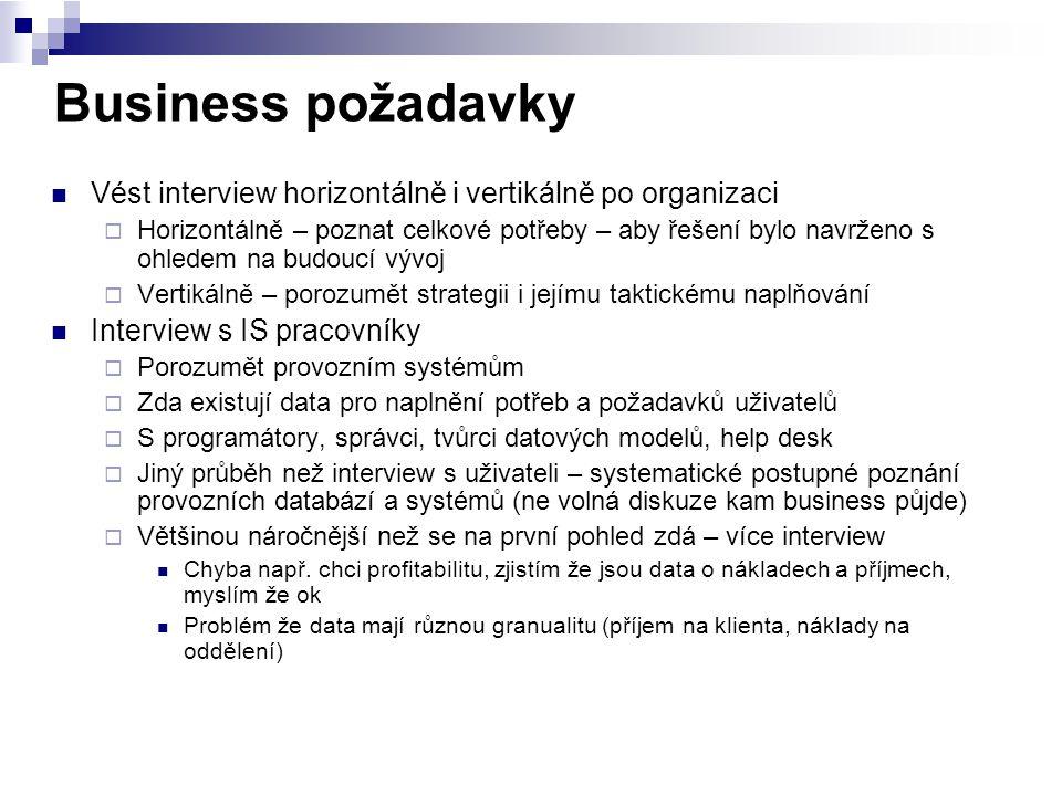 Business požadavky Vést interview horizontálně i vertikálně po organizaci.