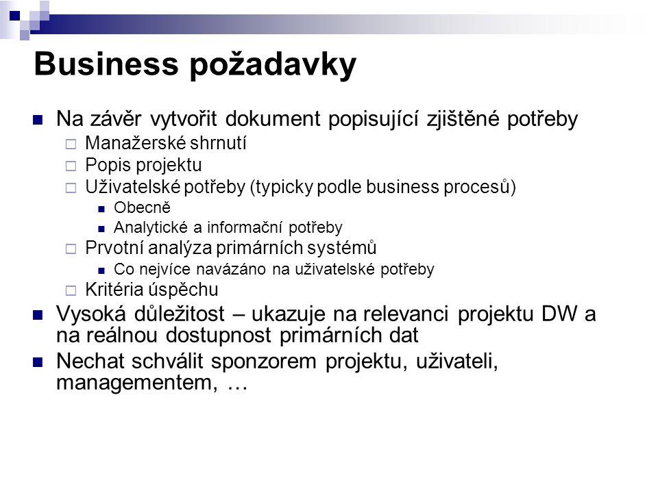 Business požadavky Na závěr vytvořit dokument popisující zjištěné potřeby. Manažerské shrnutí. Popis projektu.