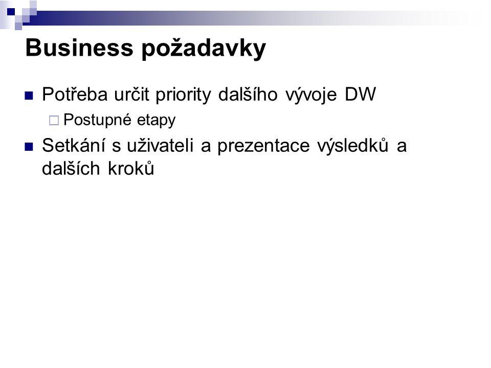 Business požadavky Potřeba určit priority dalšího vývoje DW