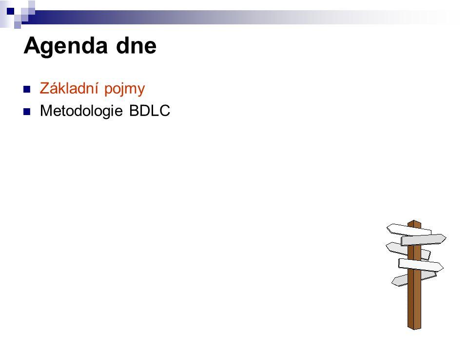 Agenda dne Základní pojmy Metodologie BDLC
