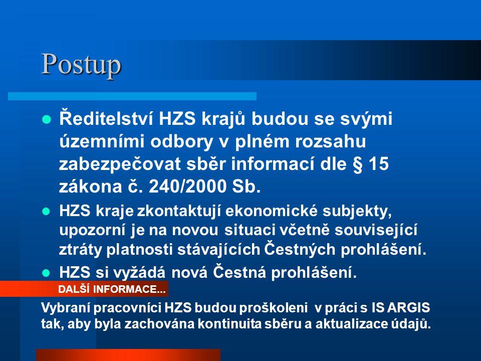 Postup Ředitelství HZS krajů budou se svými územními odbory v plném rozsahu zabezpečovat sběr informací dle § 15 zákona č. 240/2000 Sb.