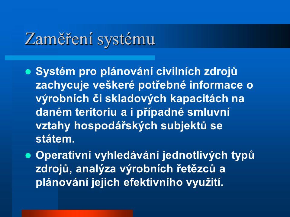 Zaměření systému