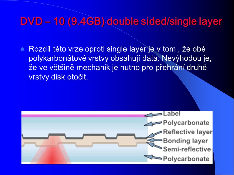 DVD – 10 (9.4GB) double sided/single layer