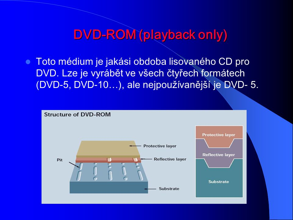 DVD-ROM (playback only)