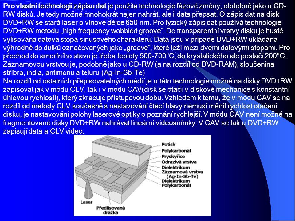 """Pro vlastní technologii zápisu dat je použita technologie fázové změny, obdobně jako u CD-RW disků. Je tedy možné mnohokrát nejen nahrát, ale i data přepsat. O zápis dat na disk DVD+RW se stará laser o vlnové délce 650 nm. Pro fyzický zápis dat používá technologie DVD+RW metodu """"high frequency wobbled groove . Do transparentní vrstvy disku je hustě vylisována datová stopa sinusového charakteru. Data jsou v případě DVD+RW ukládána výhradně do důlků označovaných jako """"groove , které leží mezi dvěmi datovými stopami. Pro přechod do amorfního stavu je třeba teploty 500-700°C, do krystalického ale postačí 200°C."""