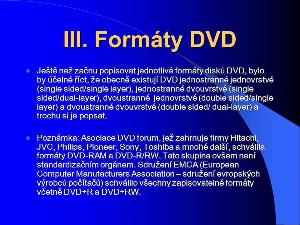 III. Formáty DVD