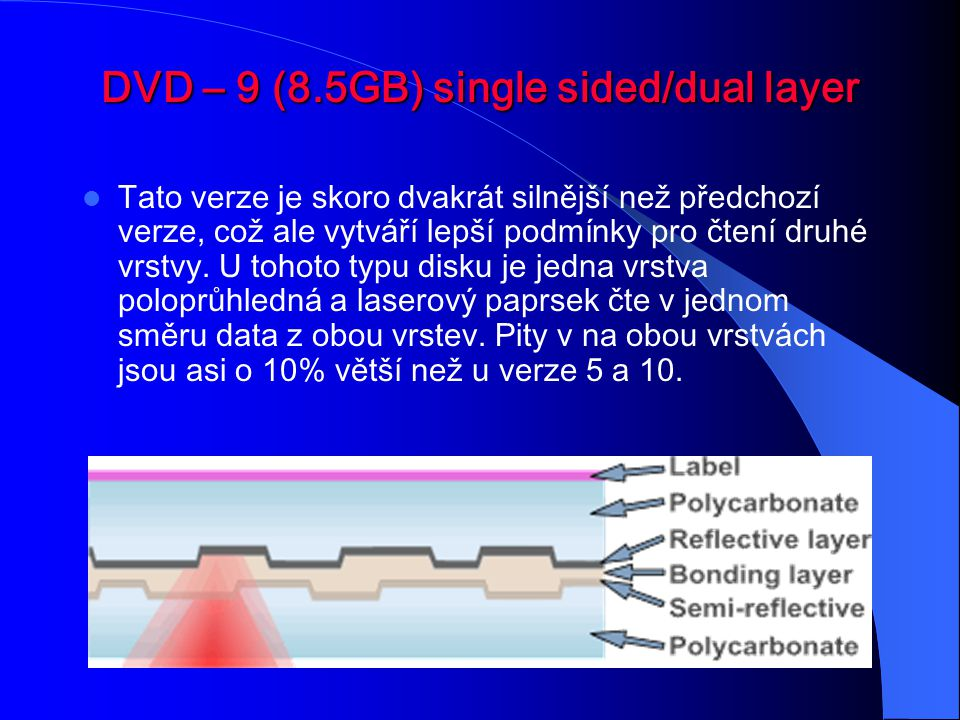 DVD – 9 (8.5GB) single sided/dual layer
