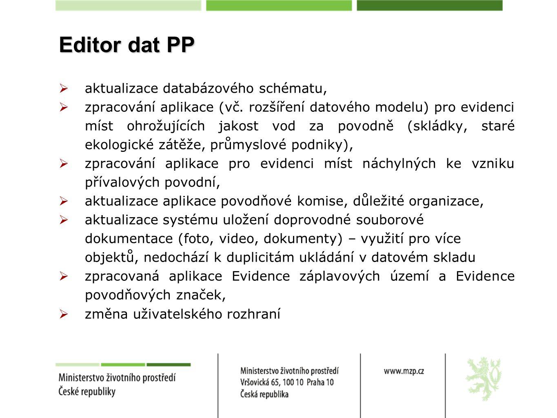 Editor dat PP aktualizace databázového schématu,