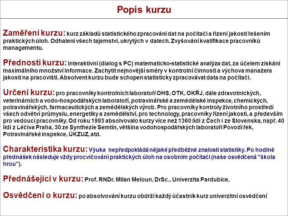 Popis kurzu