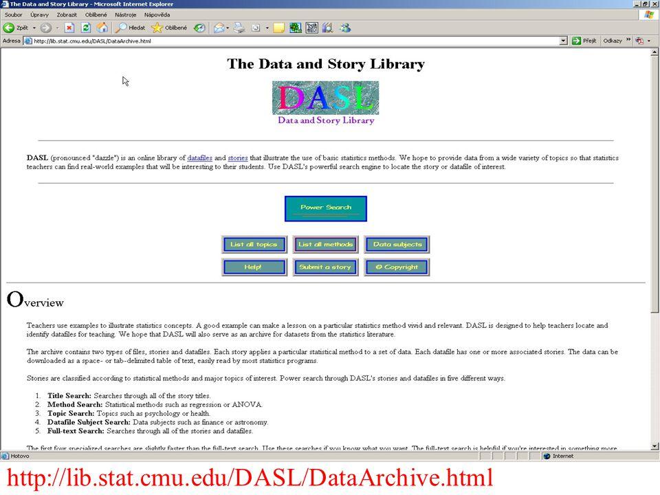 http://lib.stat.cmu.edu/DASL/DataArchive.html