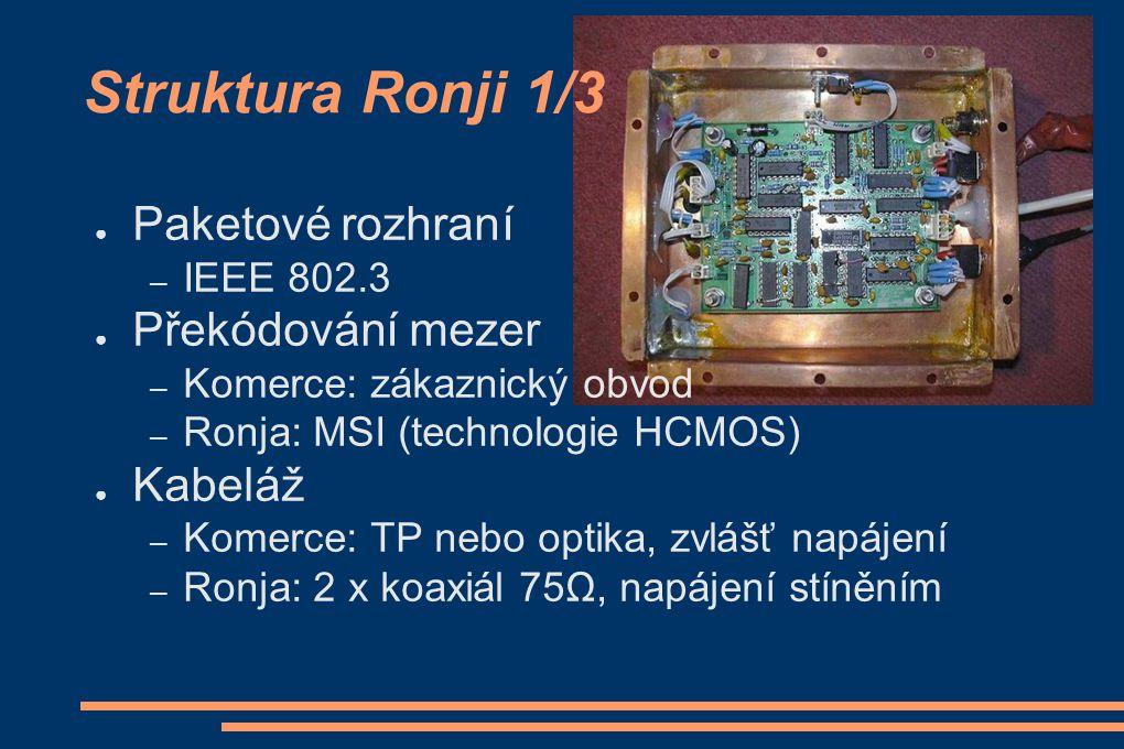Struktura Ronji 1/3 Paketové rozhran í Překódování mezer Kabeláž