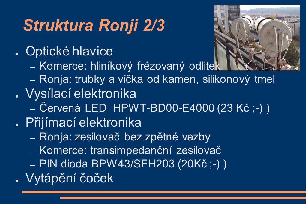 Struktura Ronji 2/3 Optické hlavice Vysílací elektronika