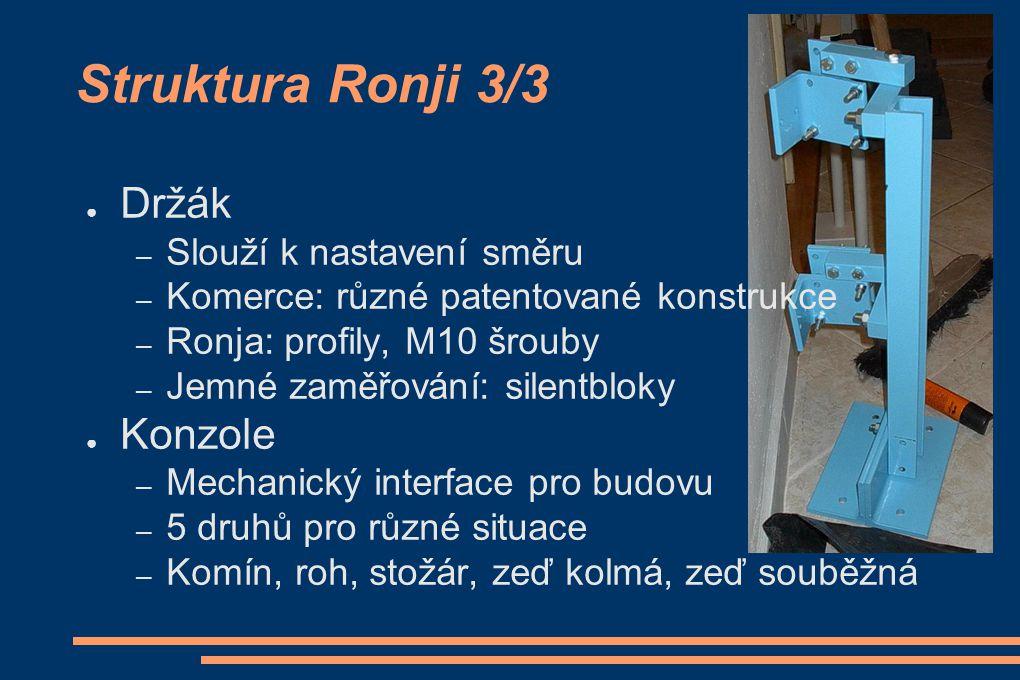 Struktura Ronji 3/3 Držák Konzole Slouží k nastavení směru