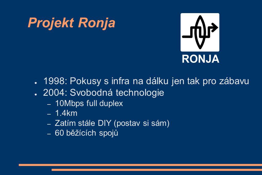 Projekt Ronja 1998: Pokusy s infra na dálku jen tak pro zábavu