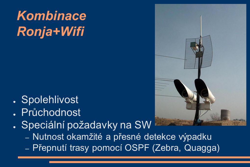 Kombinace Ronja+Wifi Spolehlivost Průchodnost