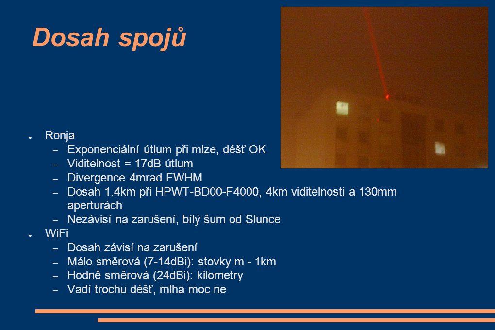Dosah spojů Ronja Exponenciální útlum při mlze, déšť OK