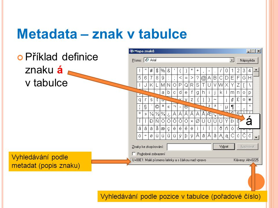 Metadata – znak v tabulce