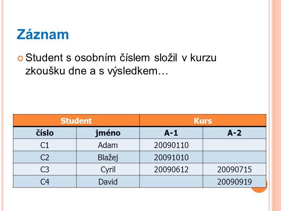 Záznam Student s osobním číslem složil v kurzu zkoušku dne a s výsledkem… Student. Kurs. číslo.
