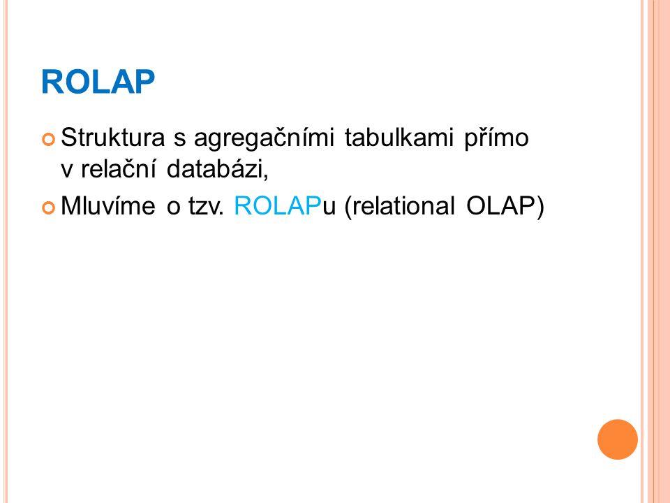 ROLAP Struktura s agregačními tabulkami přímo v relační databázi,