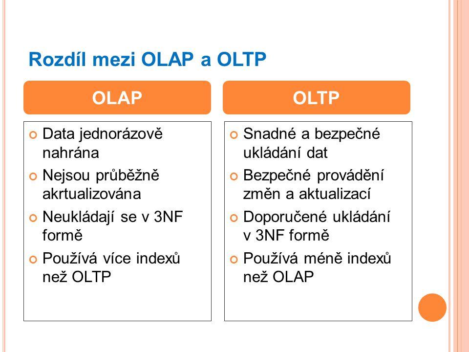 Rozdíl mezi OLAP a OLTP OLAP OLTP Data jednorázově nahrána