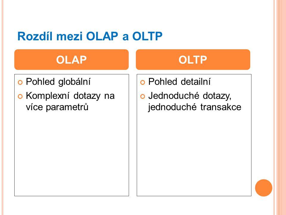 Rozdíl mezi OLAP a OLTP OLAP OLTP Pohled globální