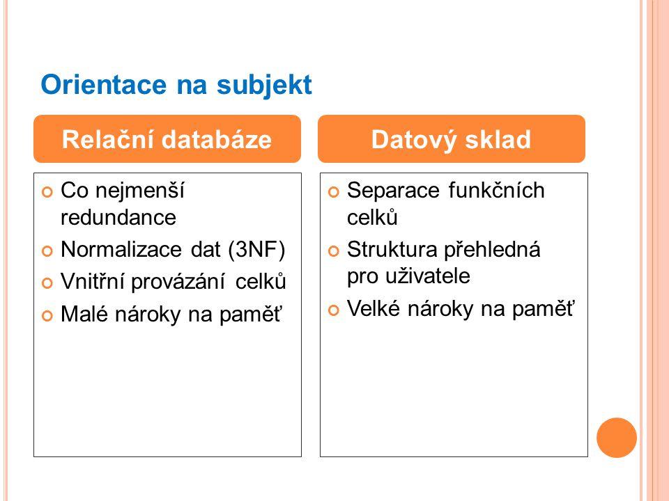 Orientace na subjekt Relační databáze Datový sklad