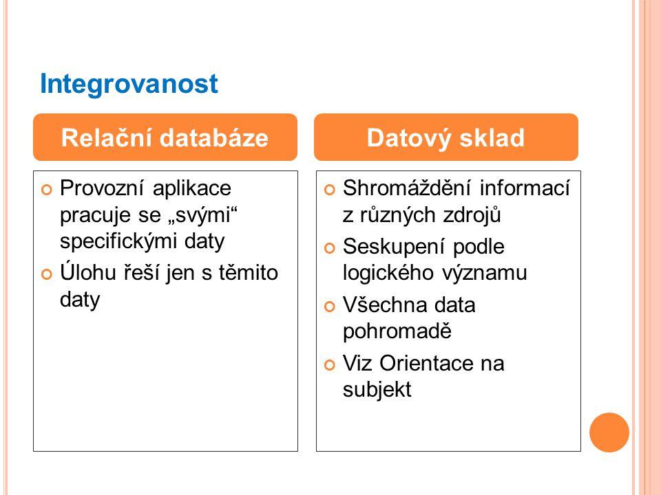 Integrovanost Relační databáze Datový sklad