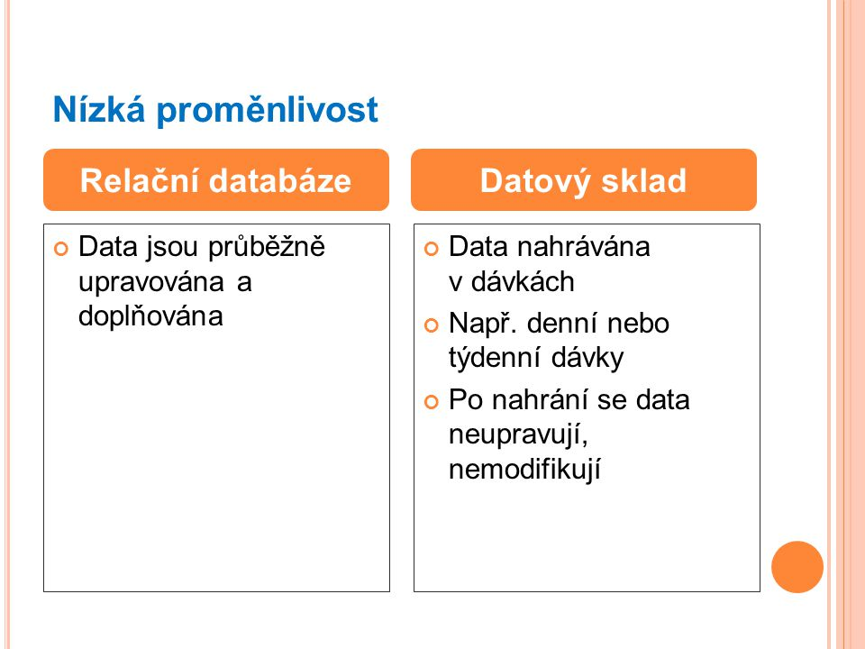 Nízká proměnlivost Relační databáze Datový sklad