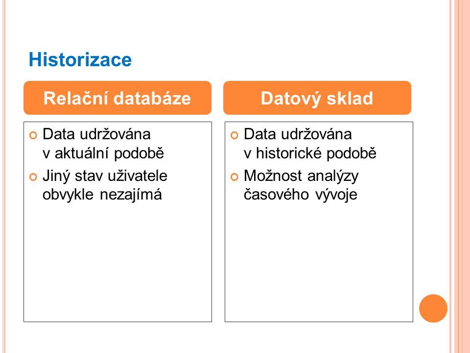 Historizace Relační databáze Datový sklad