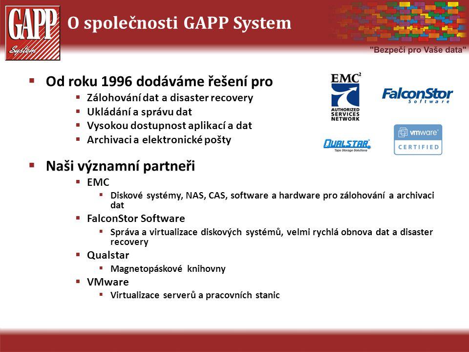 O společnosti GAPP System