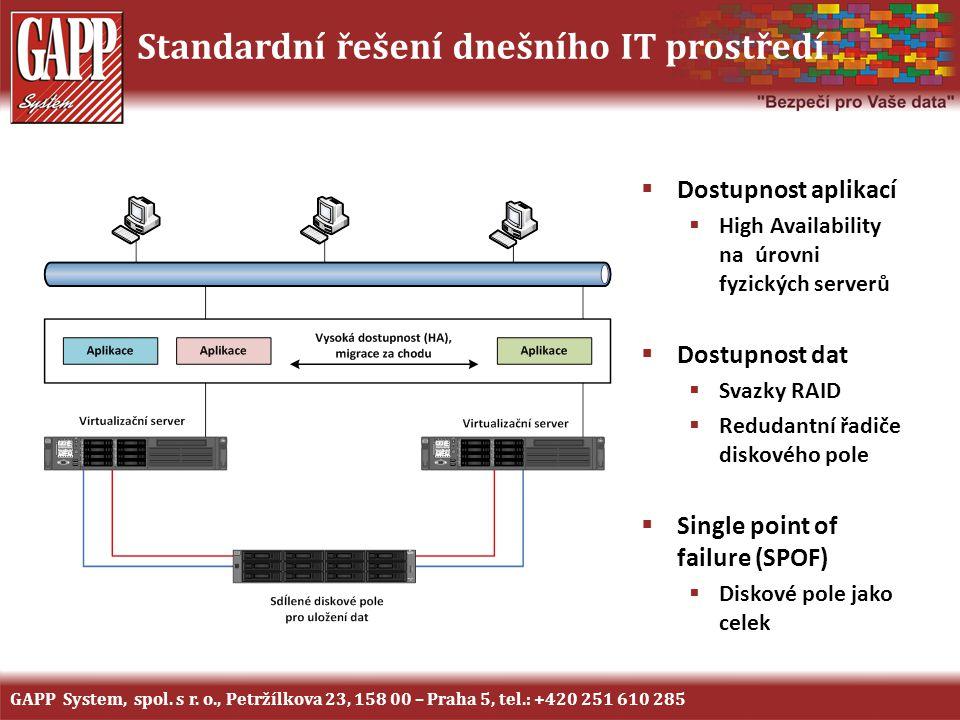 Standardní řešení dnešního IT prostředí