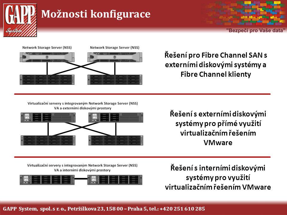 Možnosti konfigurace Řešení pro Fibre Channel SAN s externími diskovými systémy a Fibre Channel klienty.