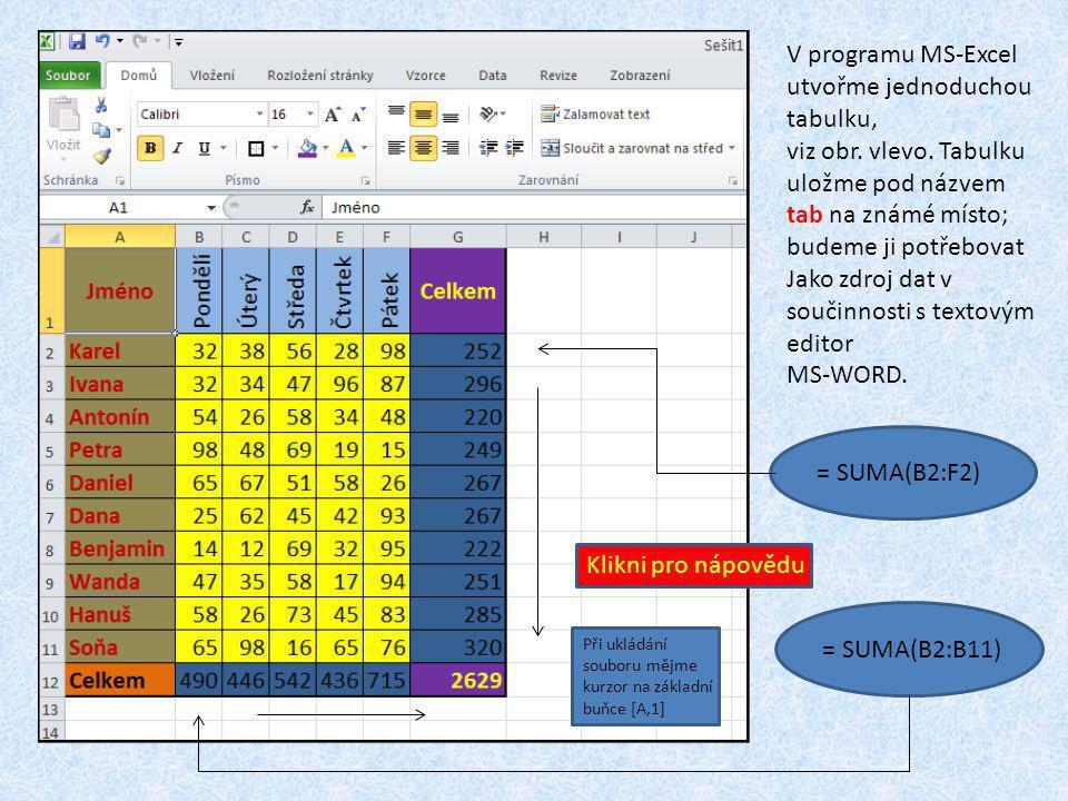 V programu MS-Excel utvořme jednoduchou tabulku,
