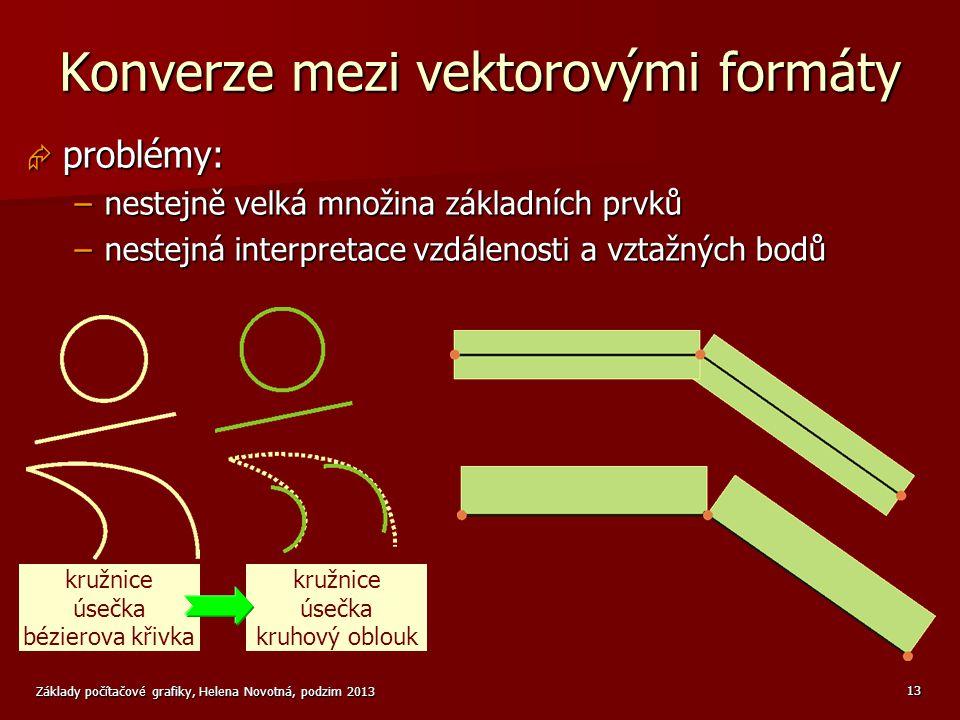 Konverze mezi vektorovými formáty