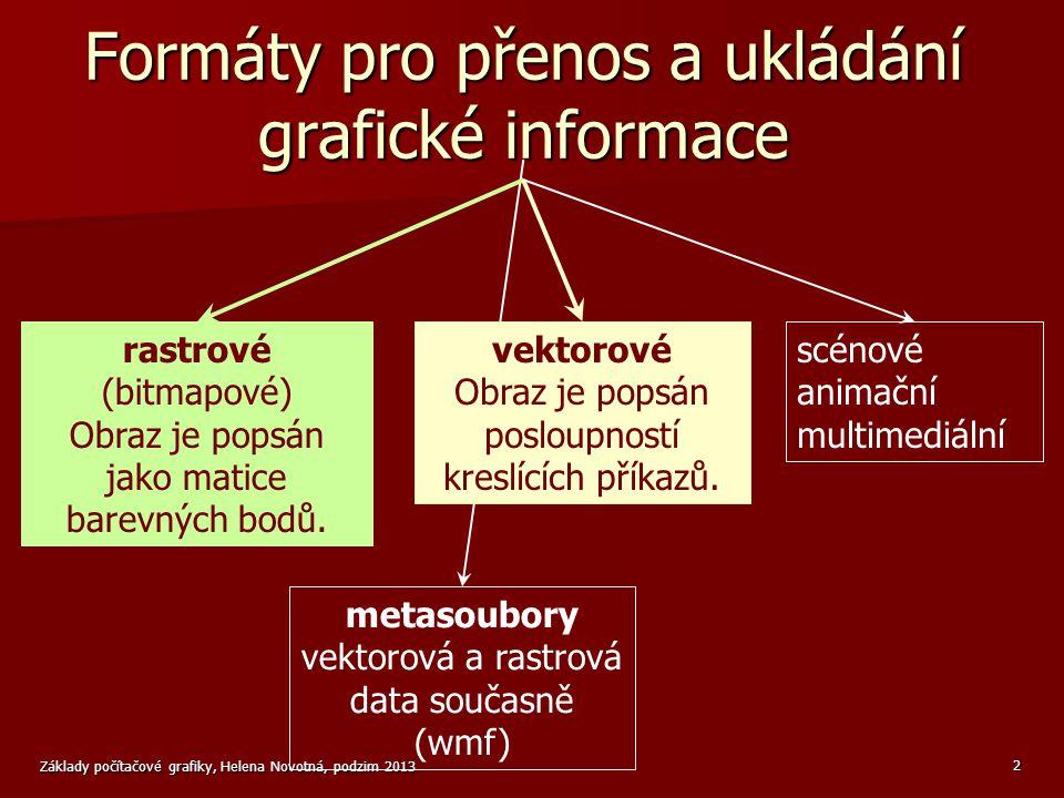 Formáty pro přenos a ukládání grafické informace