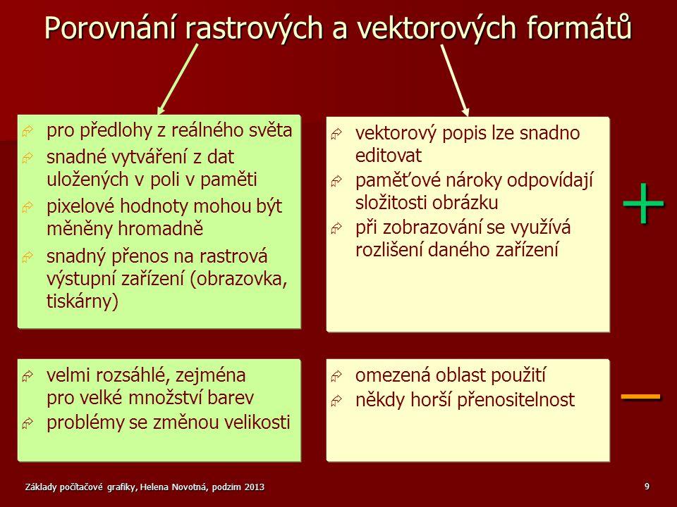 Porovnání rastrových a vektorových formátů
