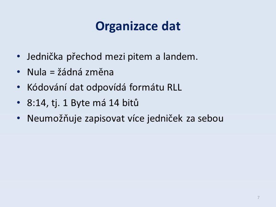 Organizace dat Jednička přechod mezi pitem a landem.