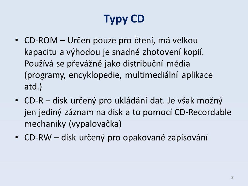 Typy CD