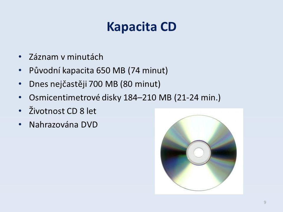Kapacita CD Záznam v minutách Původní kapacita 650 MB (74 minut)