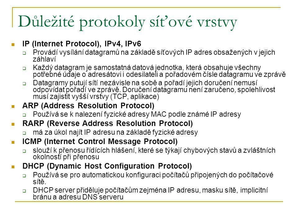 Důležité protokoly síťové vrstvy