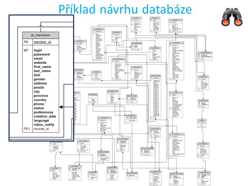 Příklad návrhu databáze